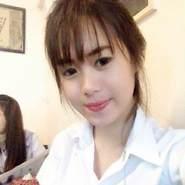 gookgiik's profile photo