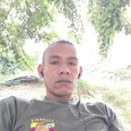 deivir9's profile photo