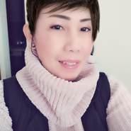 meyc108's profile photo