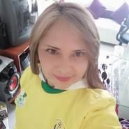 gladism37's profile photo