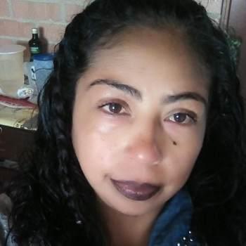 sandysalazar_Cundinamarca_Single_Female