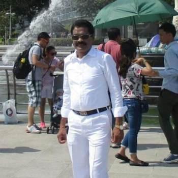 ramanathanl_Singapur_Single_Männlich