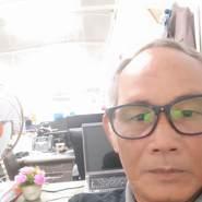 boonyostb's profile photo