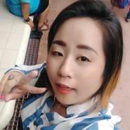 piyapat0309's profile photo