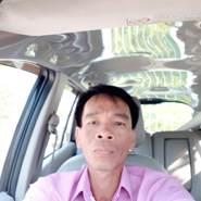 quangn48's profile photo