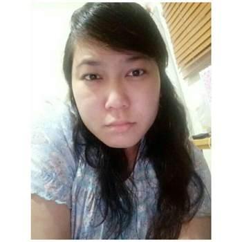 dyahsitaa_Jawa Barat_Single_Female