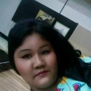 nuegnruethaiy's profile photo
