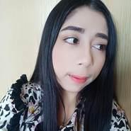 nugifen's profile photo