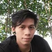 shandym2's profile photo