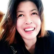 sasikan19730's profile photo