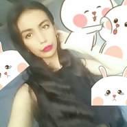 sanajooon's profile photo
