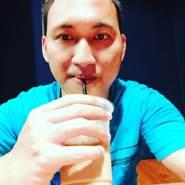 Mozartganteng's profile photo