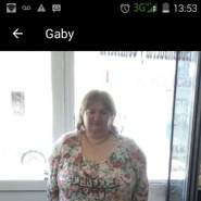 gabib681's profile photo