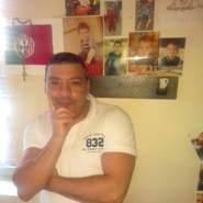 louant4's profile photo