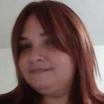 beckyalicea_Quebradillas_Single_Female