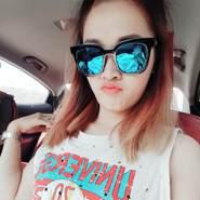 nokkeo123456's profile photo