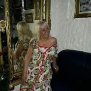 marian1547's profile photo