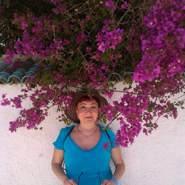user_obymw13284's profile photo