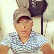 danyp860's profile photo