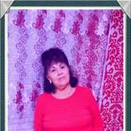 user_vnalp732's profile photo