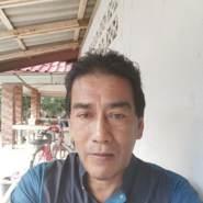 hazimr14's profile photo