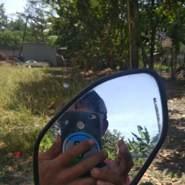 yudim129's profile photo