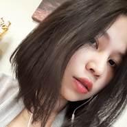dinhnghi245226's profile photo