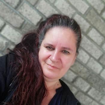 monikam162_Steiermark_Single_Female