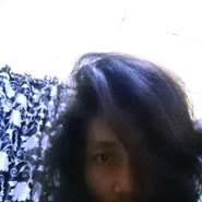 rizkyr345's profile photo