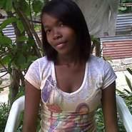 amadap2's profile photo