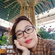 phuongt283's profile photo