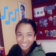 yuny36's profile photo