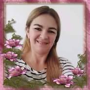 cresenciam8's profile photo
