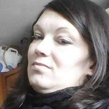 vesnar_Moravicki Okrug_Single_Female