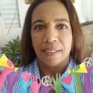 celinerijo's profile photo