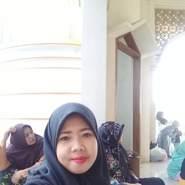 faridai9's profile photo