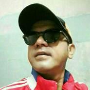 abdullah1566's profile photo