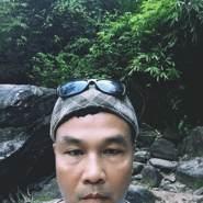 nit814's profile photo