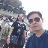 yothajana's profile photo