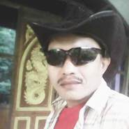 wirip653's profile photo