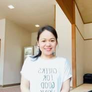 supabs1's profile photo