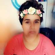 yeteru7's profile photo