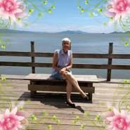 alziravarela's profile photo