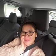 isabellap60's profile photo