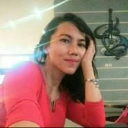 risma22's profile photo