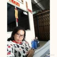 lindil4's profile photo