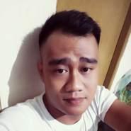 rizsskimokodovit's profile photo