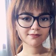 anna42512's profile photo