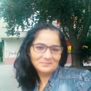 juliat81's profile photo