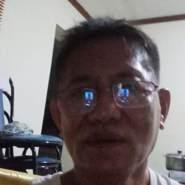 percivall13's profile photo
